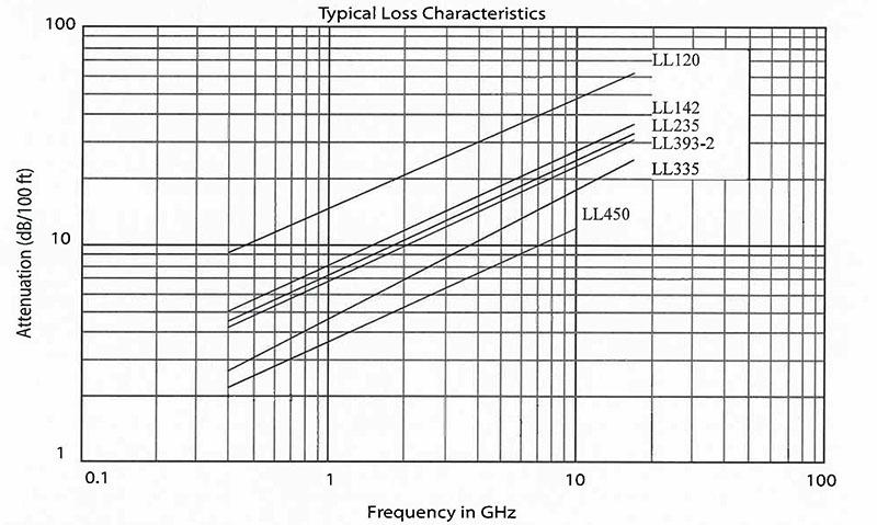 Rx8 Ecu Pinout Diagram likewise Injectors 2004 Aveo Wiring Diagram further Rx8 Ecu Wiring Diagram also Subaru Legacy Gt Ecu Wiring Diagram besides Emanage Ultimate Wiring Diagram. on emanage install on an impreza l part 1
