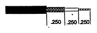Coax Preparation for SS-H-CL-181-1222